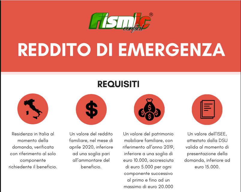 Reddito di emergenza. Requisiti. Infografica del sindacato Fismic