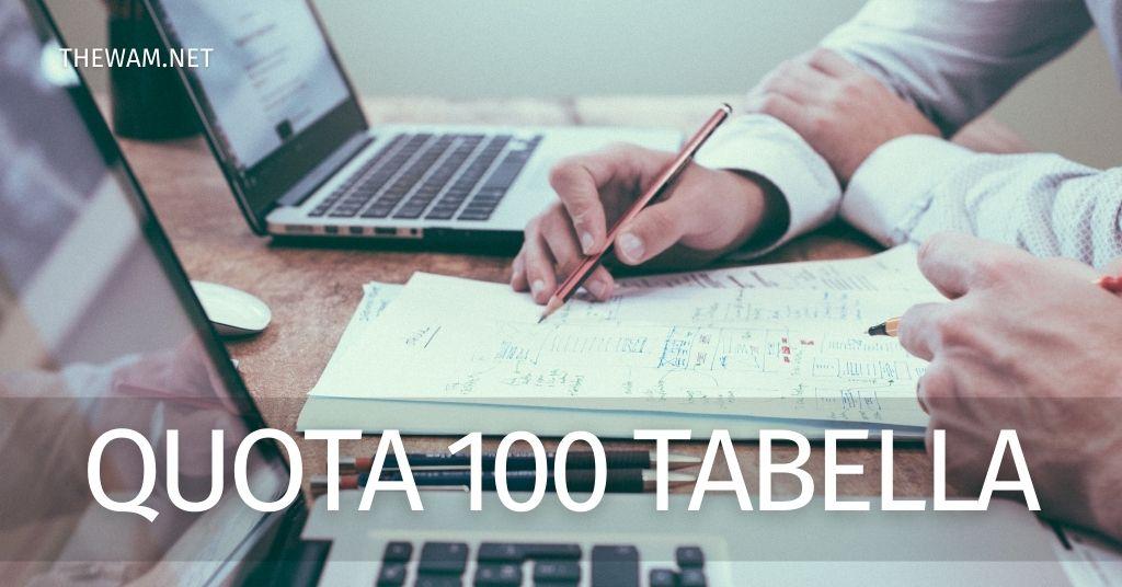Pensioni Quota 100 tabella: come si riduce l'importo?