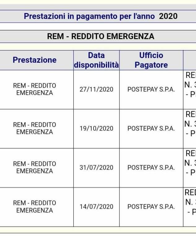 Reddito di emergenza pagamento novembre 2020 date accredito