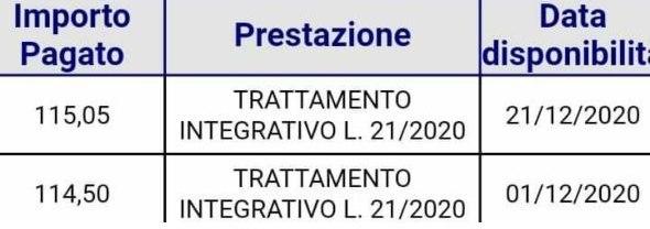 Ex bonus Renzi. Data di pagamento di dicembre 2020