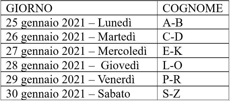 pagamento pensioni febbraio 2021 calendario poste