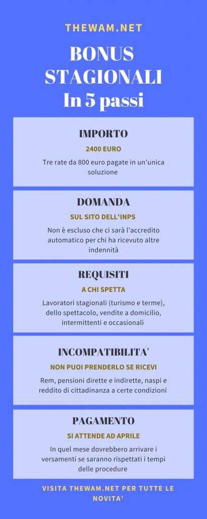 Bonus 2400 euro infografica requisiti