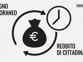 assegno unico pagamento reddito di cittadinanza date
